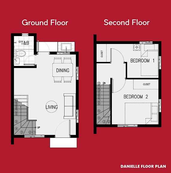 Danielle Floor Plan House and Lot in Los Banos